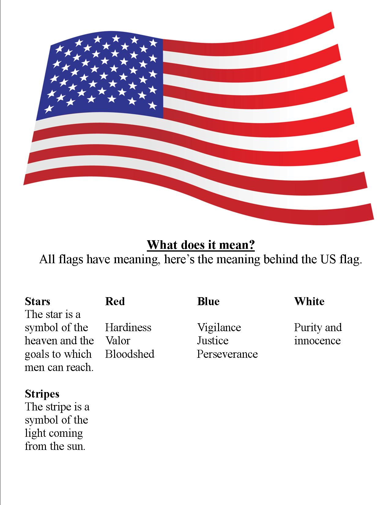 what the american flag means to Why kaepernick is honoring, not dishonoring, the flag: column  but the american flag represents the united states at large and, for many, ideals and its people  and a flag's meaning is.