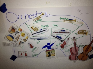 Our completed orchestra seating chart.